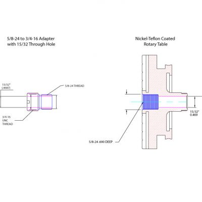 Figure 1: Chuck adapter and rotary table through hole